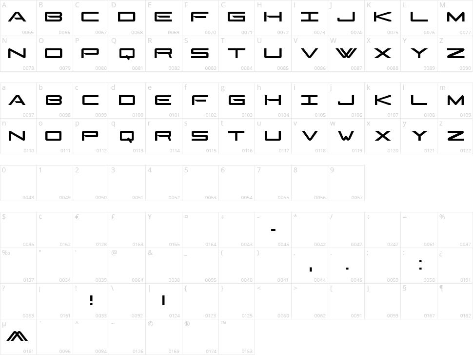 Gonzales Sans Character Map