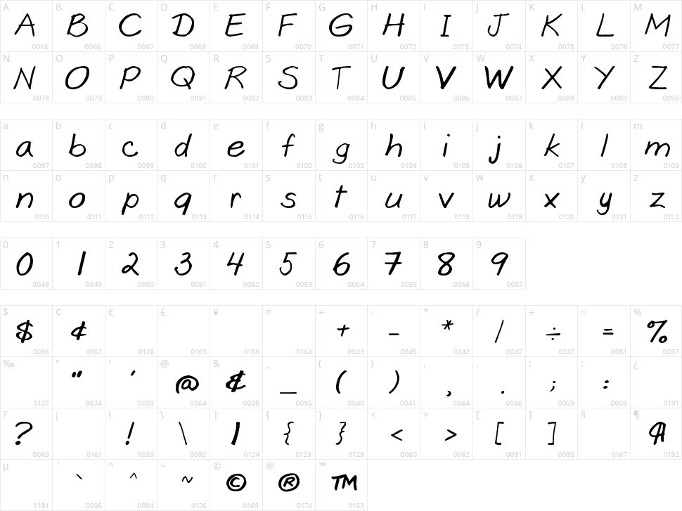 Goobascript Character Map
