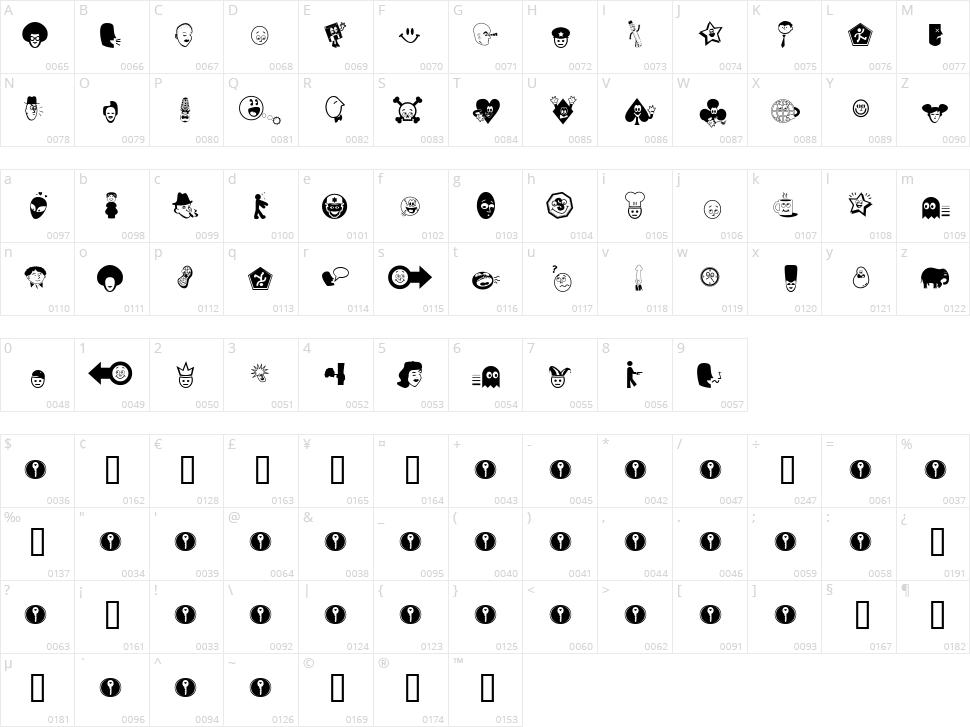 Goodhead Character Map