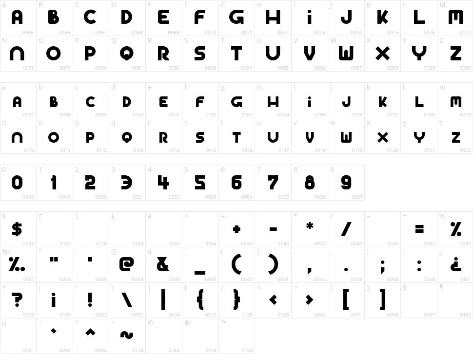 Gorgonzolla Character Map