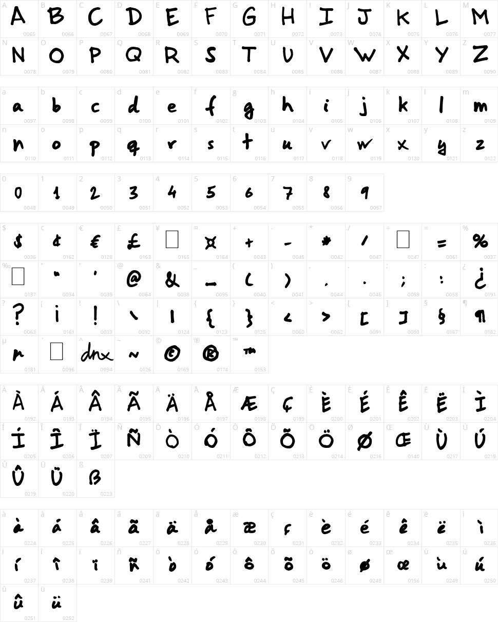 Gorri Sans Character Map