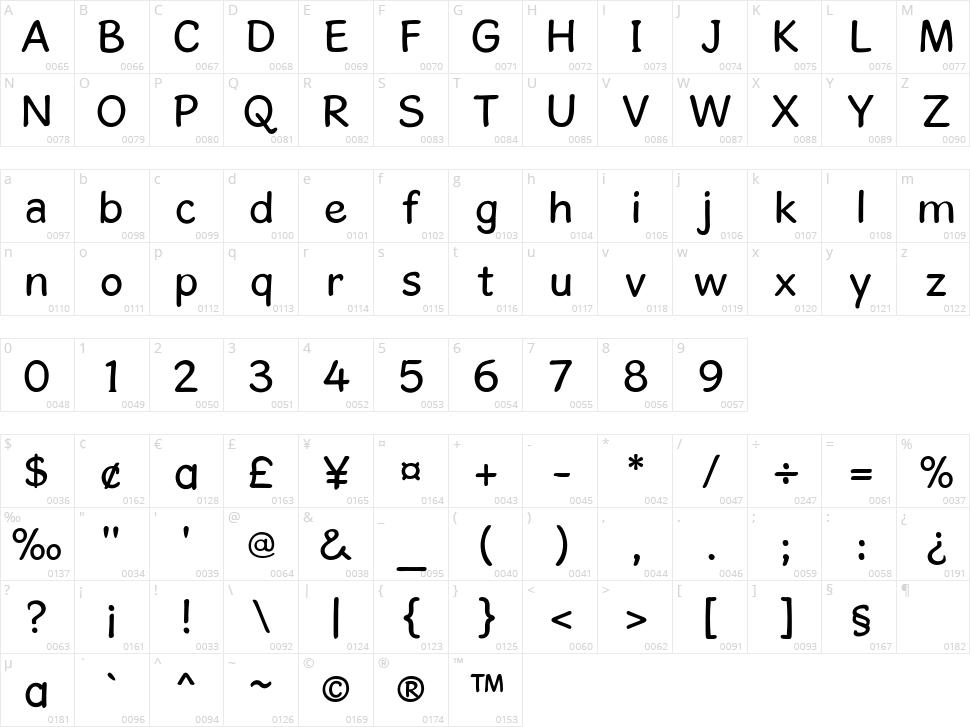 Gosmick Sans Character Map