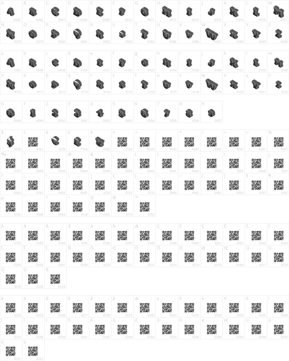 Gotcha Character Map
