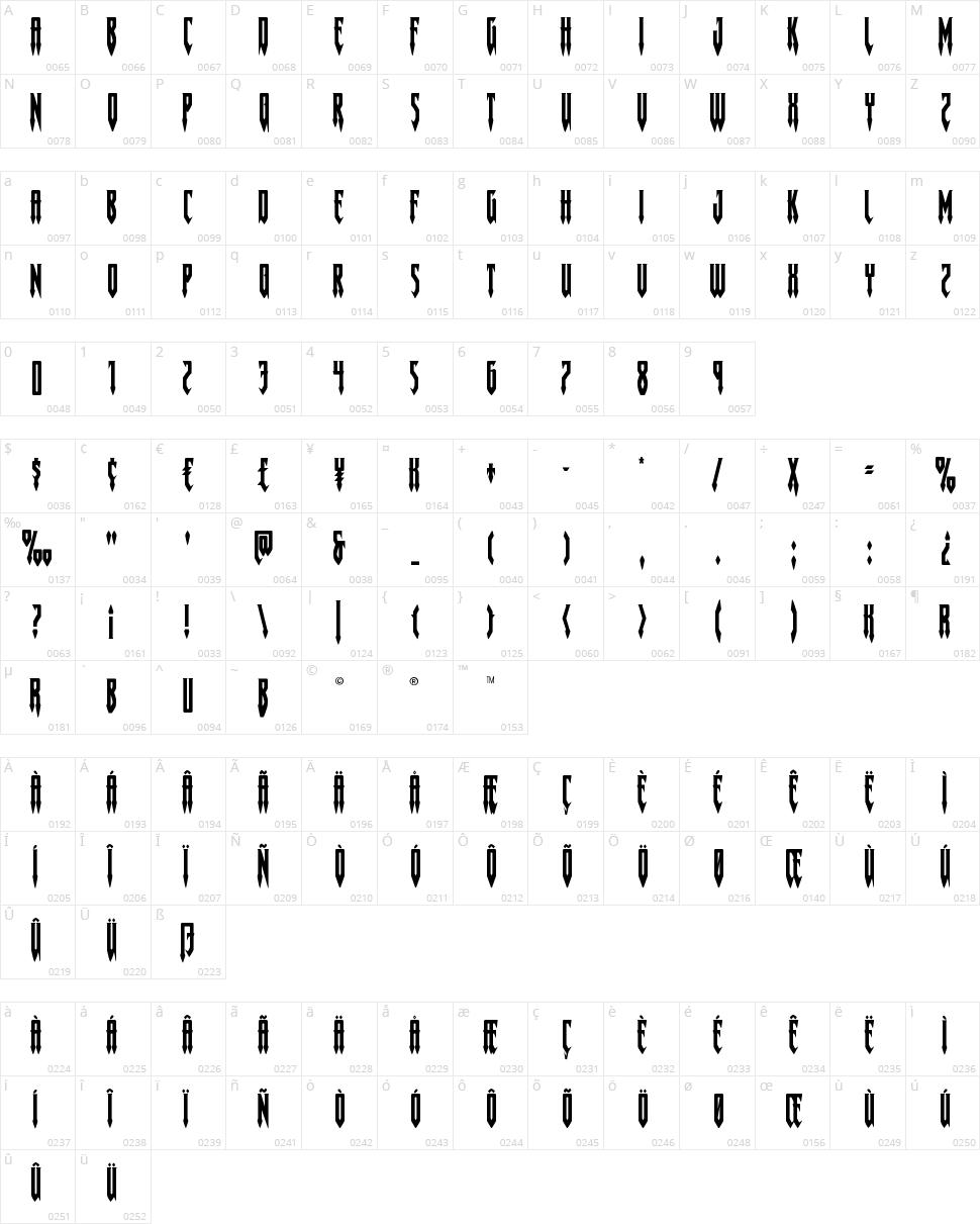 Gotharctica Character Map