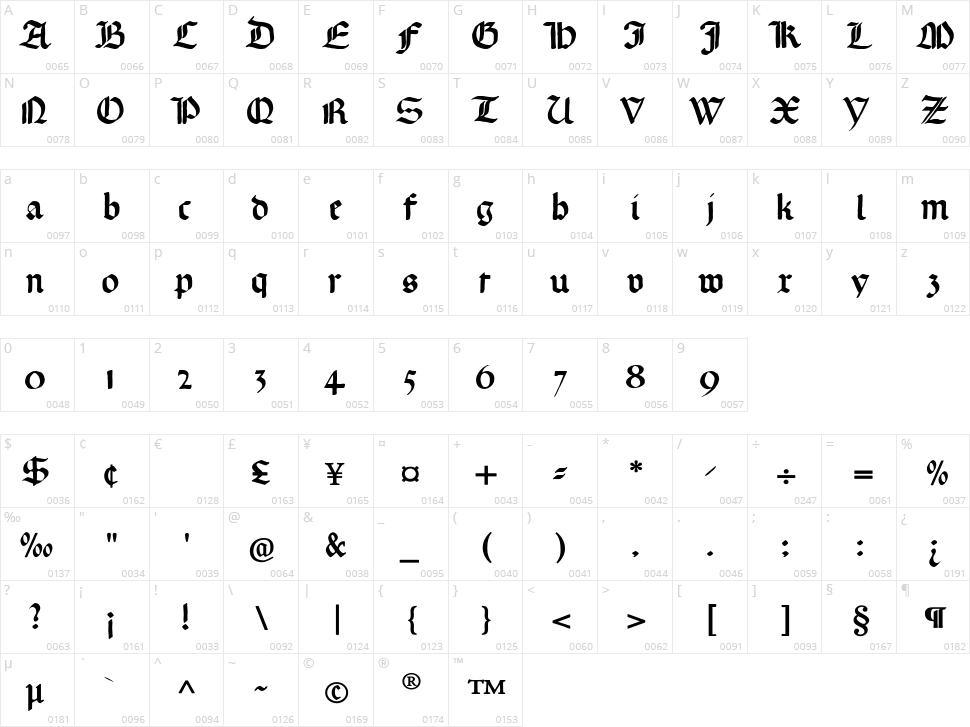 Gotische Missalschrift Character Map