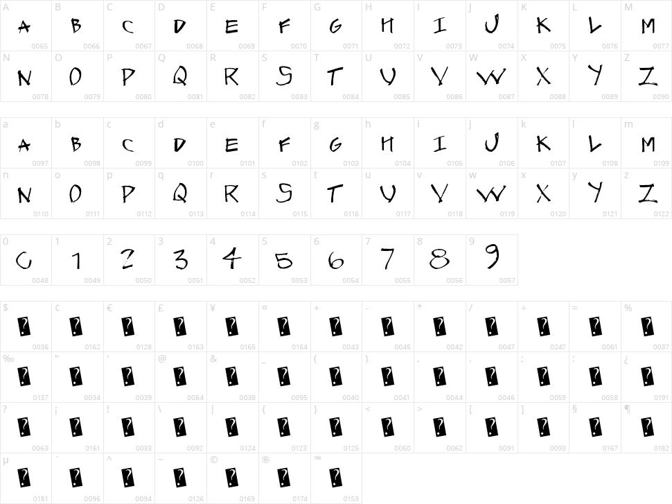 Graff Caps Character Map