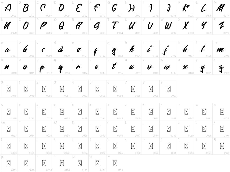 Graffitexytte Character Map