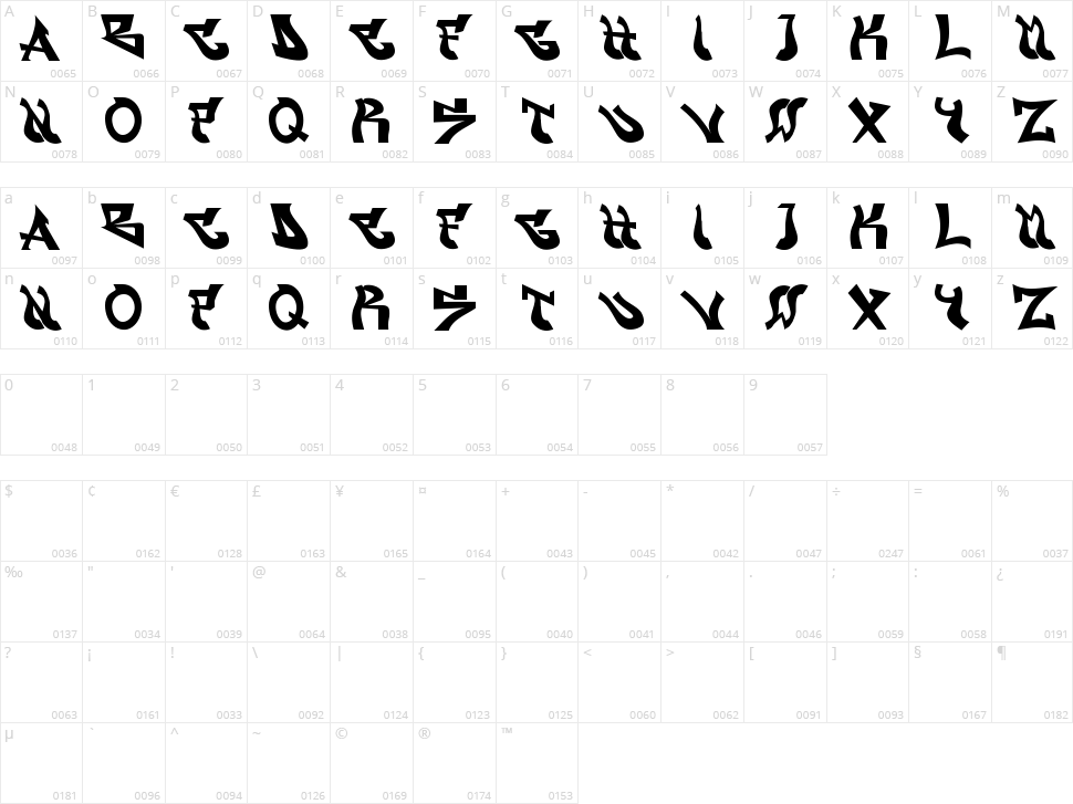 Graffont Character Map