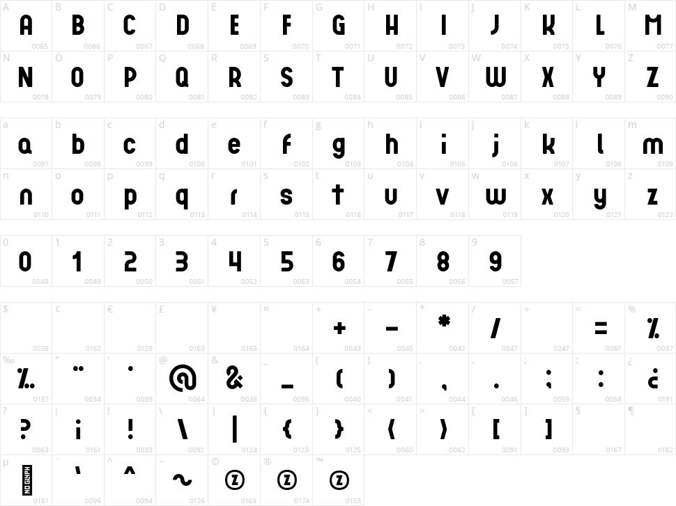 Grafika Type.1 Character Map
