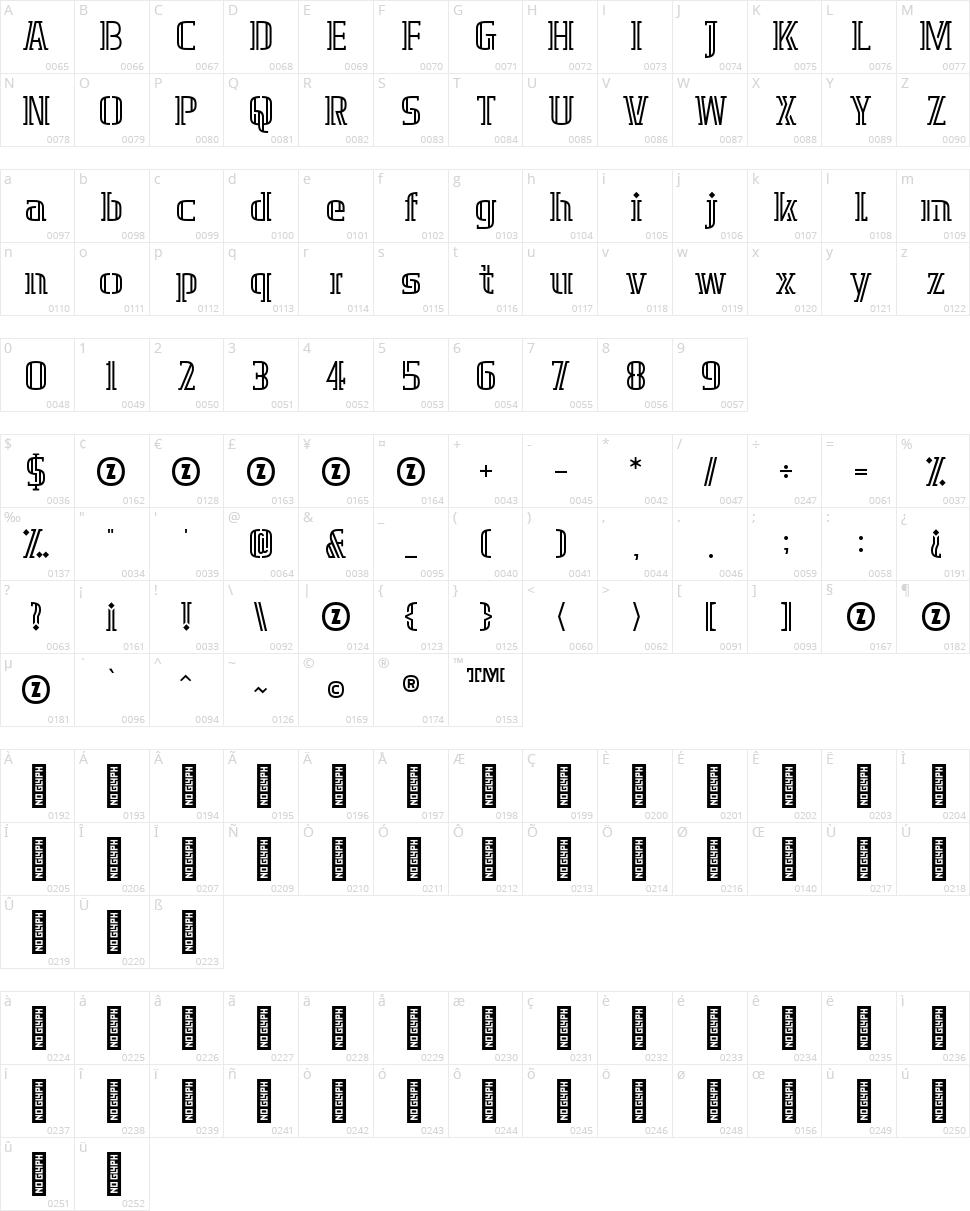 Grafika Type.2 Character Map
