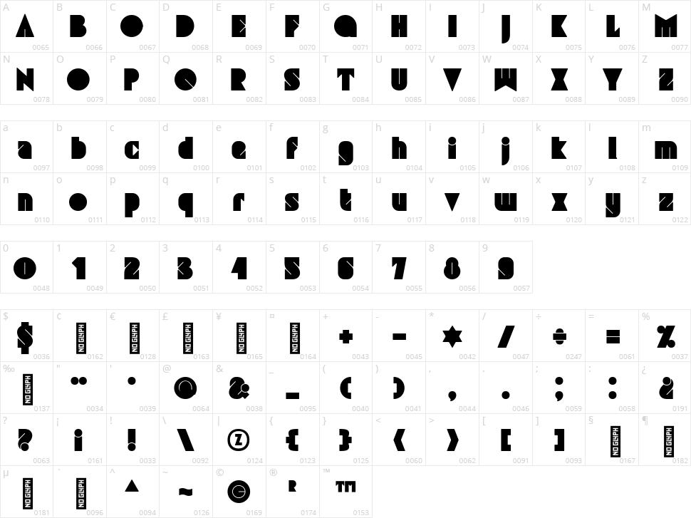 Grafika Type.3 Character Map