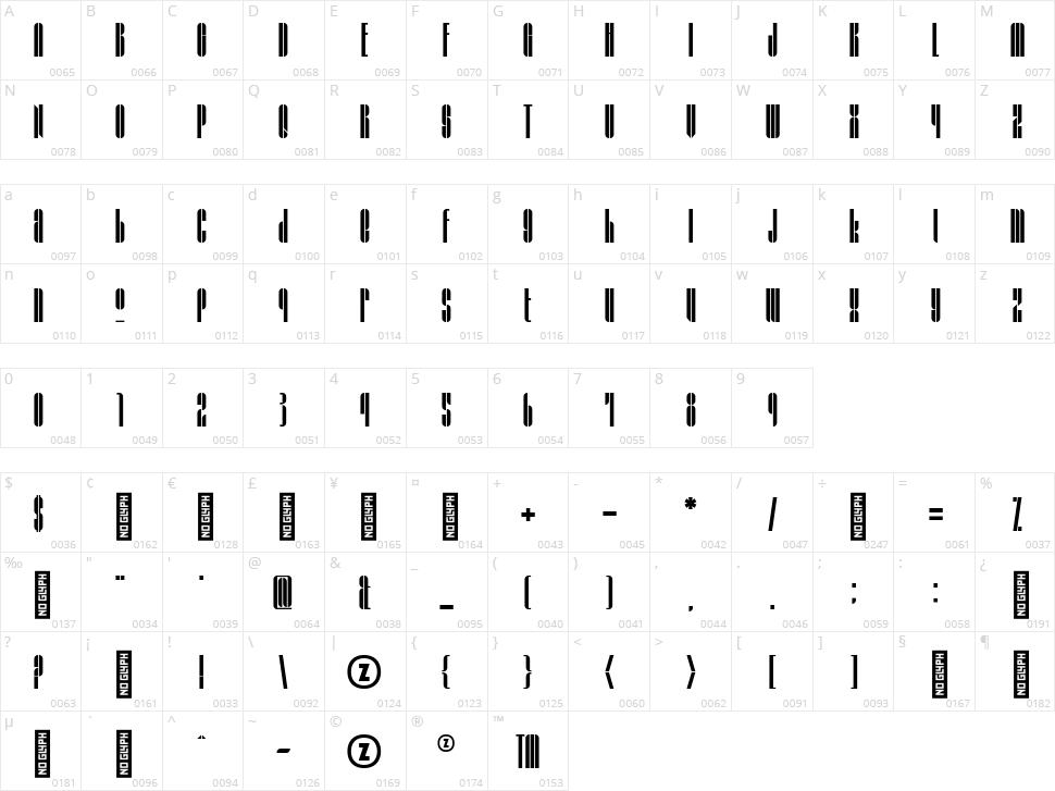 Grafika Type.4 Character Map