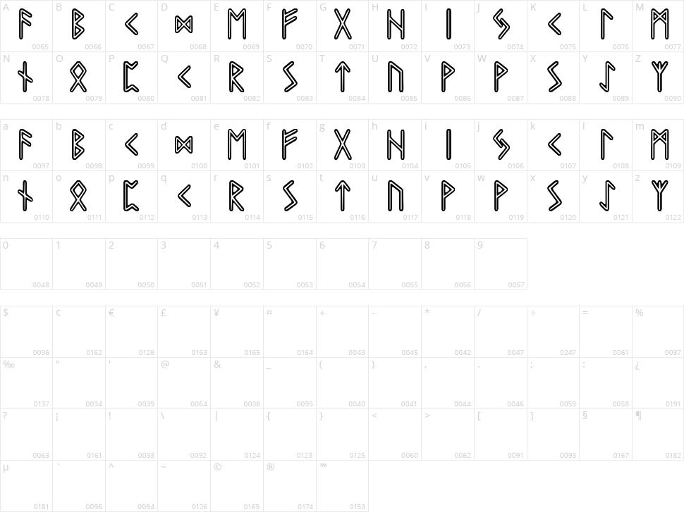 Graip Runic Character Map