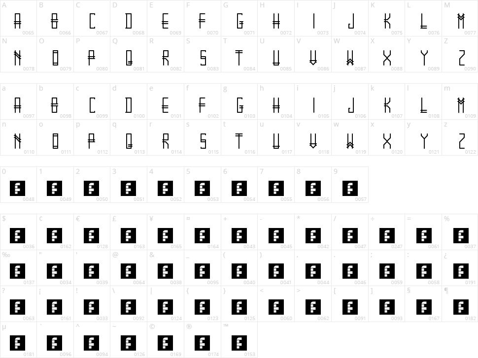 Gramtica Character Map