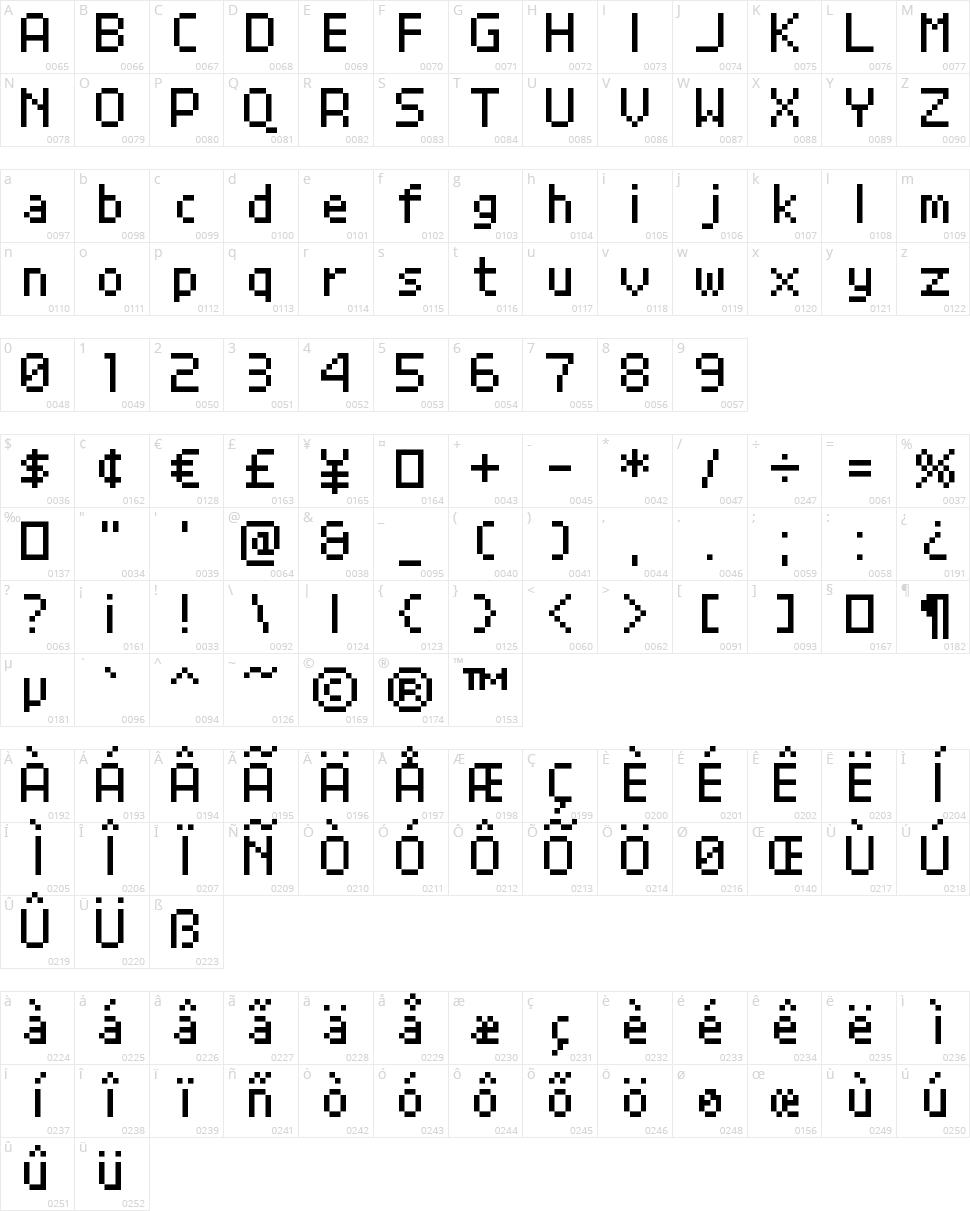 Grand9K Pixel Character Map
