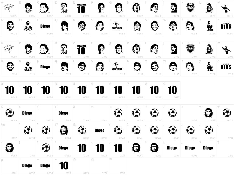 Grande Maradona Character Map
