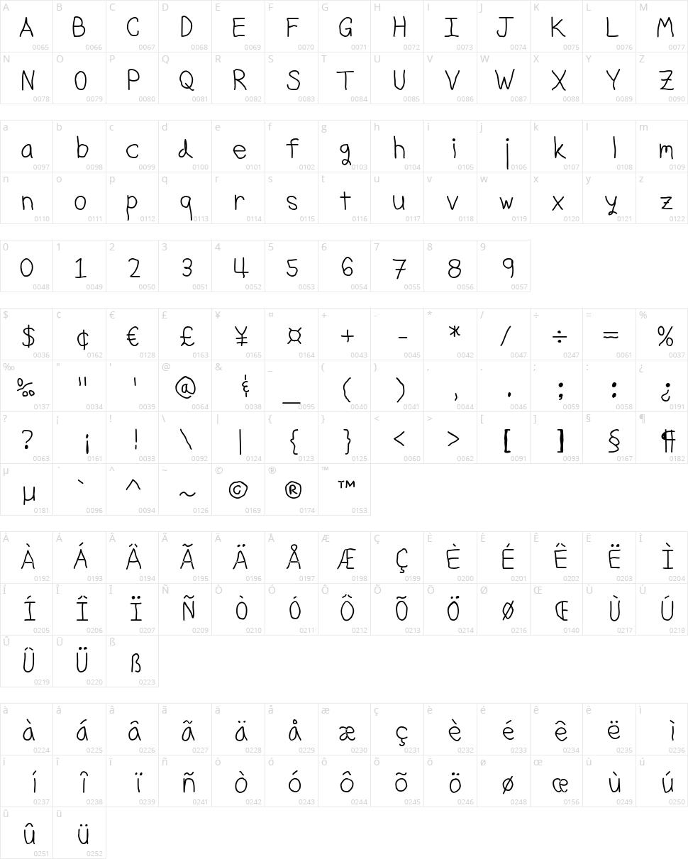 Granite Letter Character Map