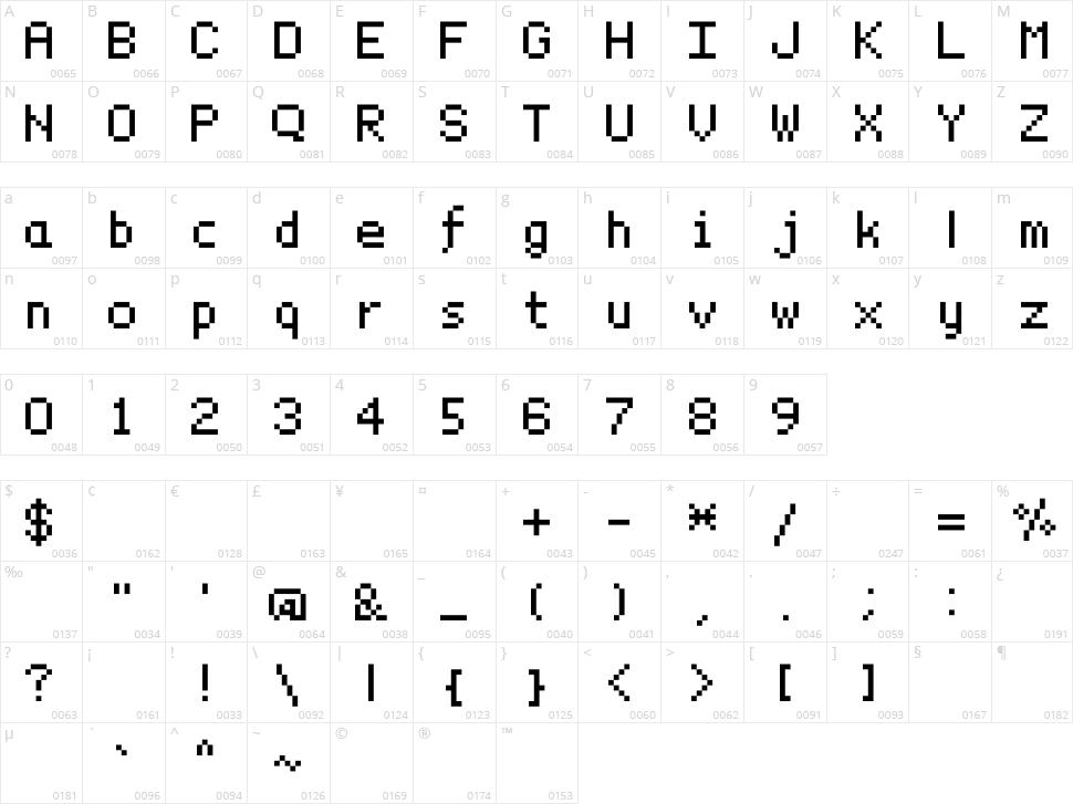 GraphicPixel Character Map