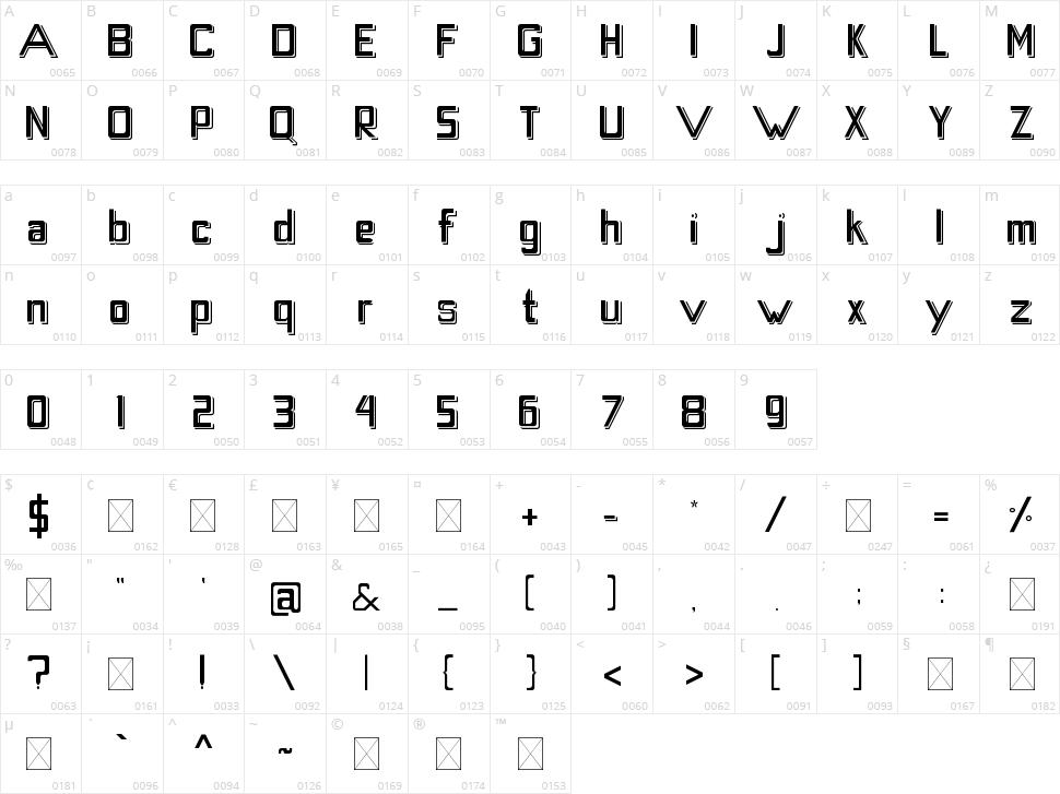 Graphics Sans Character Map