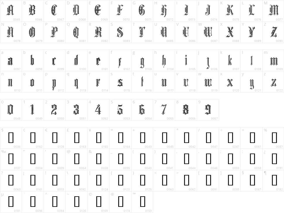 Graphik Text Character Map