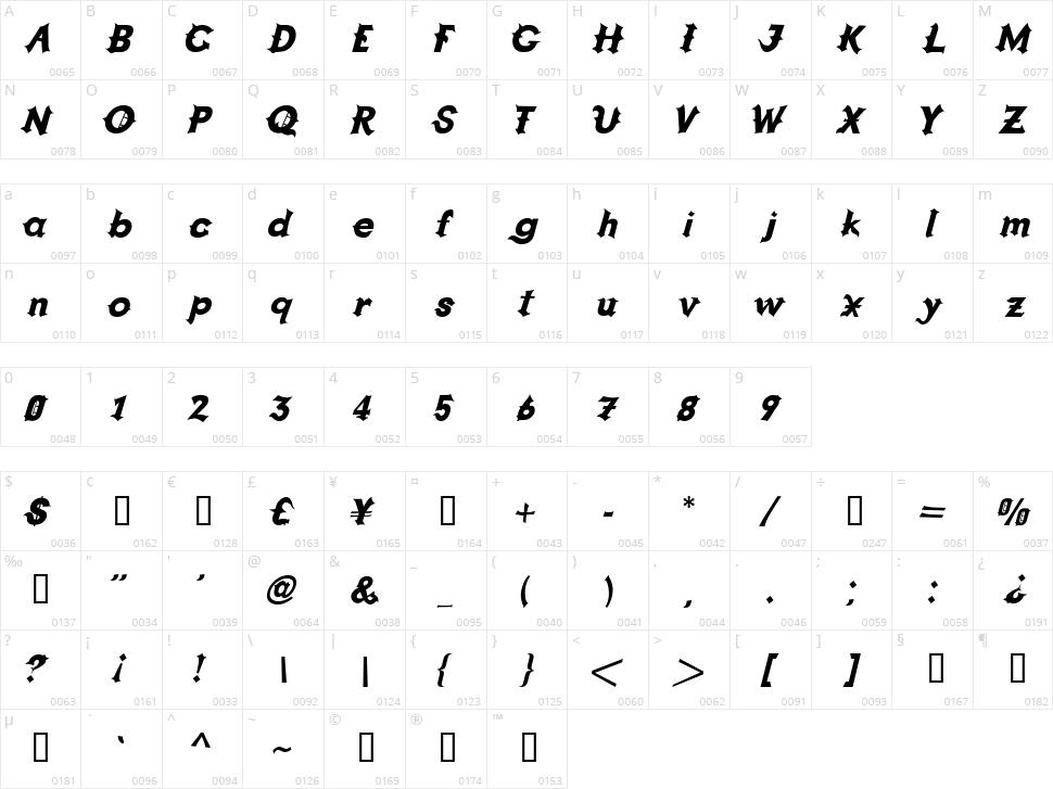 Grappa Character Map