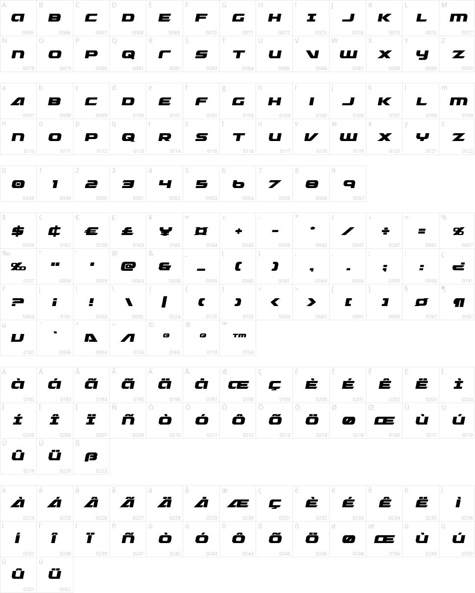 Graymalkin Character Map
