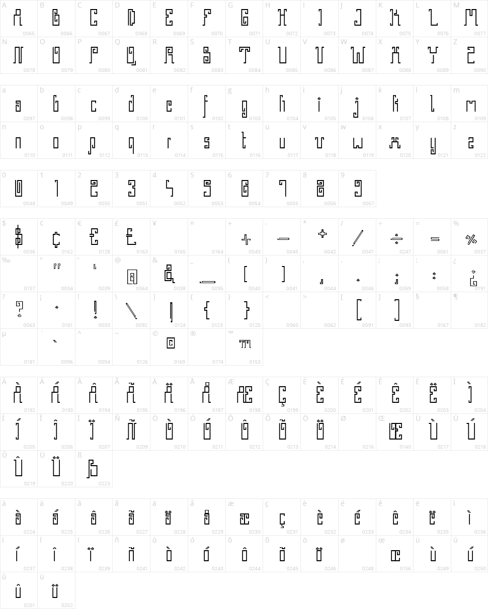 Greek Stone Character Map