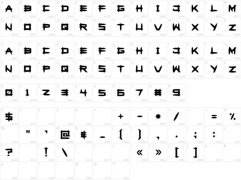 Greghor II Character Map