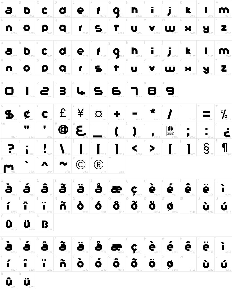 Gribal Character Map