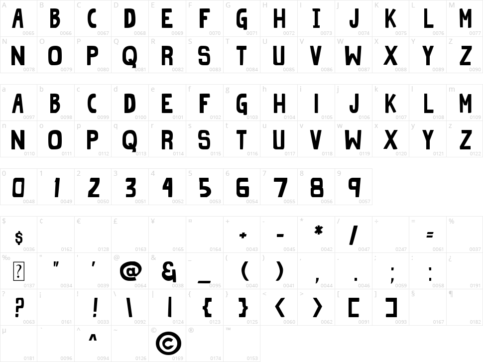 Grind Zero Character Map