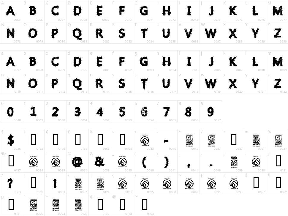 Gristled Font Character Map