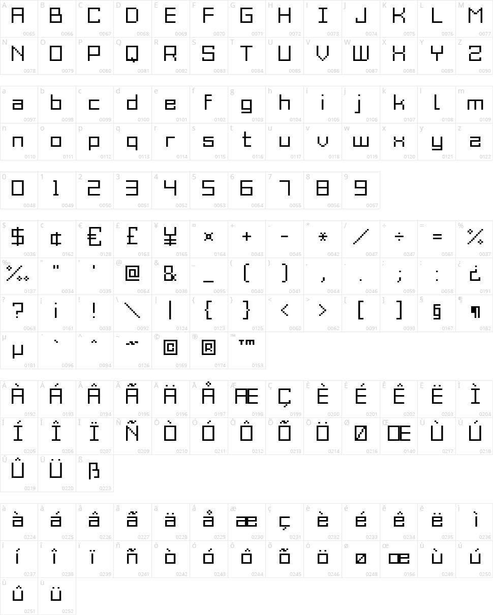 Grixel Acme 9 Character Map