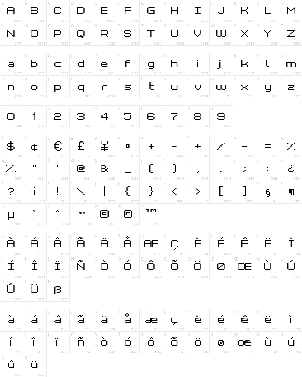 Grixel Kyrou 7 Wide Character Map
