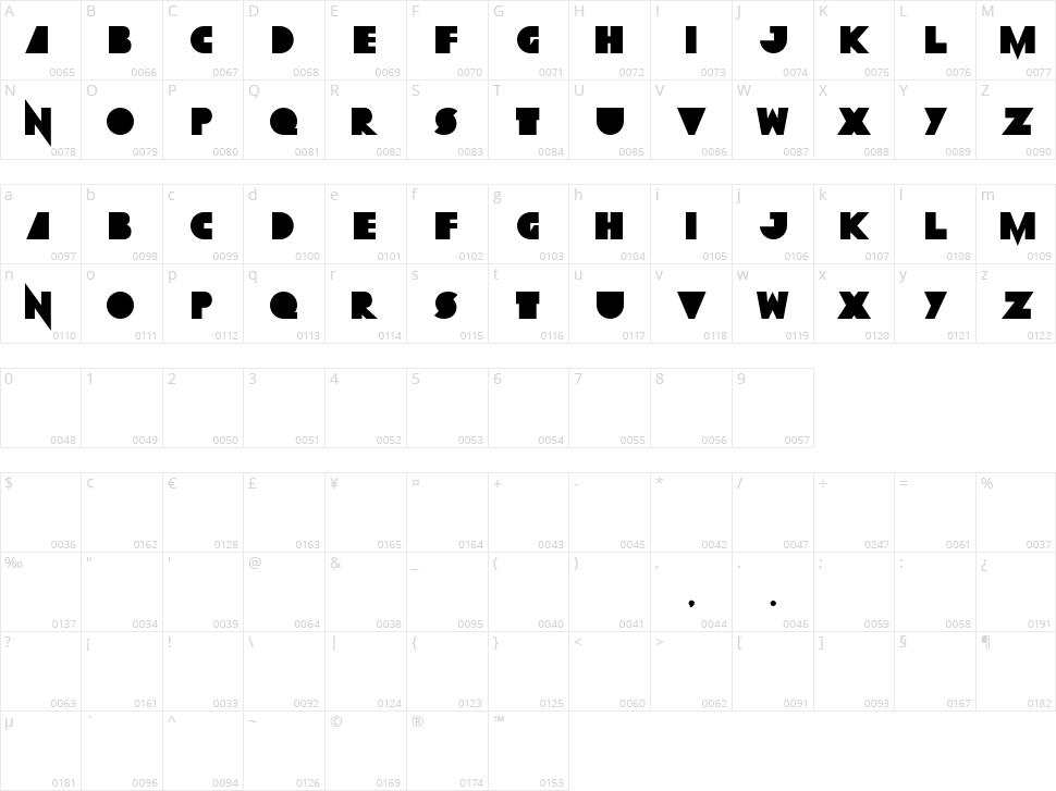 Grobsidian Character Map