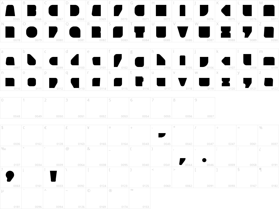 Grubo Character Map