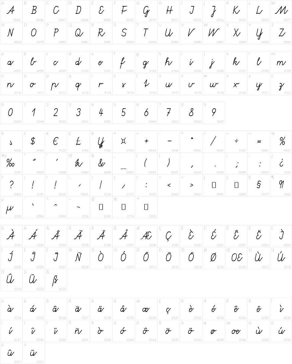 Gruenewald VA Character Map