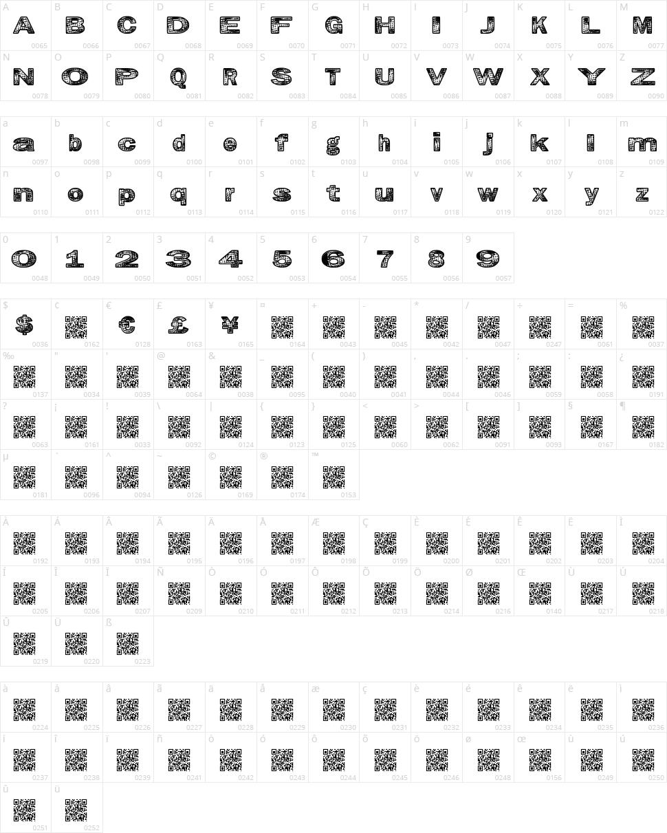 Grunge Kids Character Map