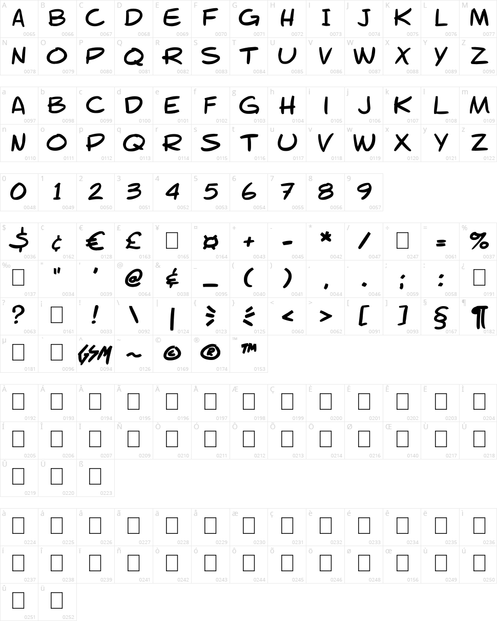 GSM Font Character Map
