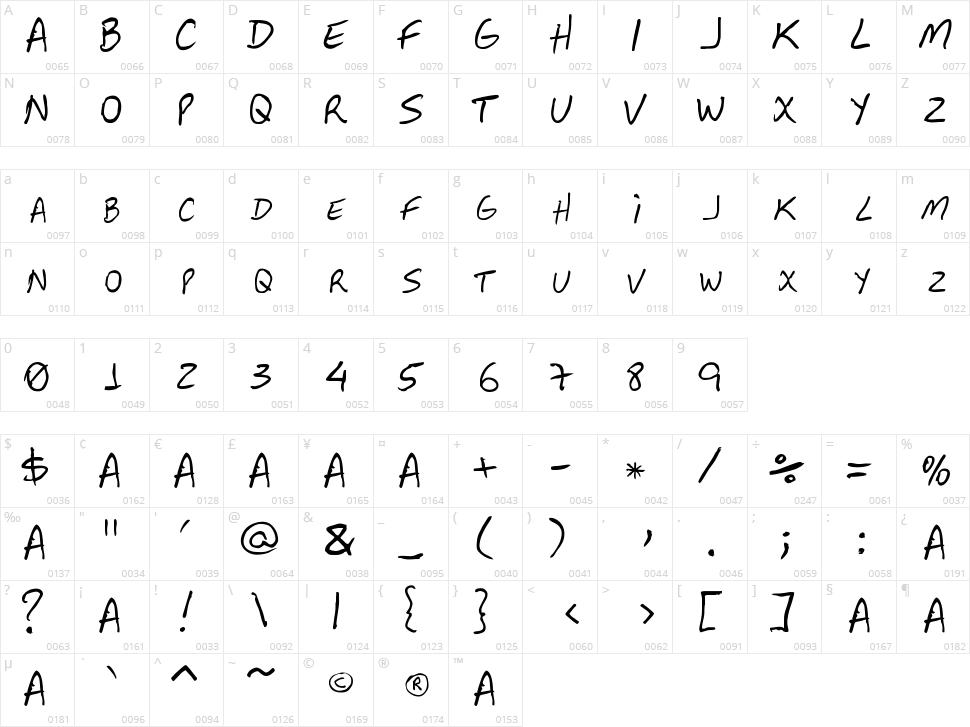 Guapos Character Map