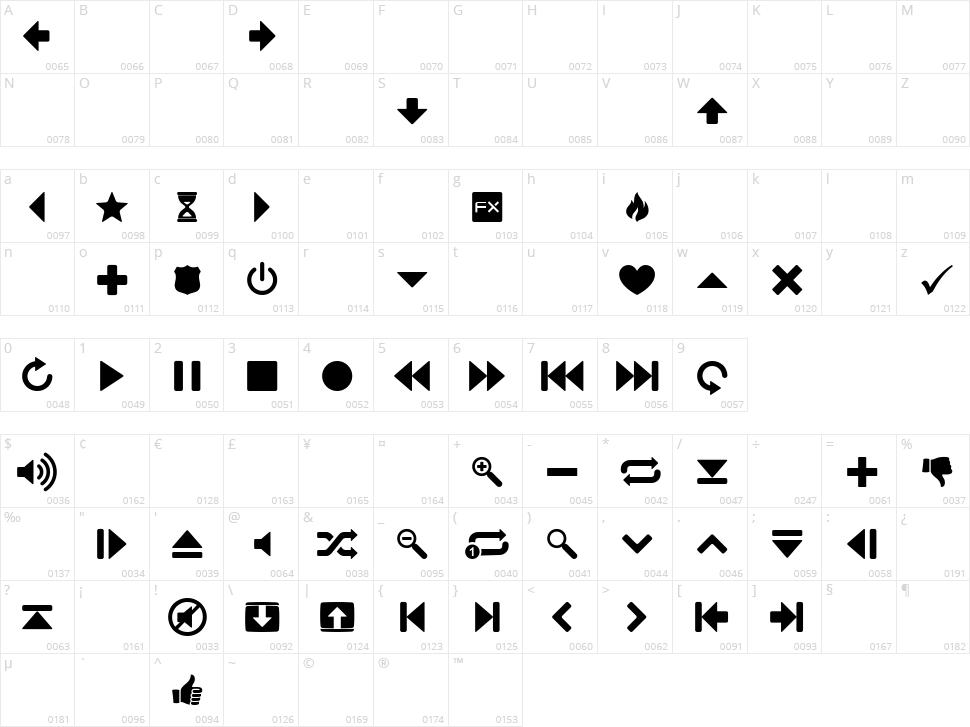Guifx v2 Transports Character Map