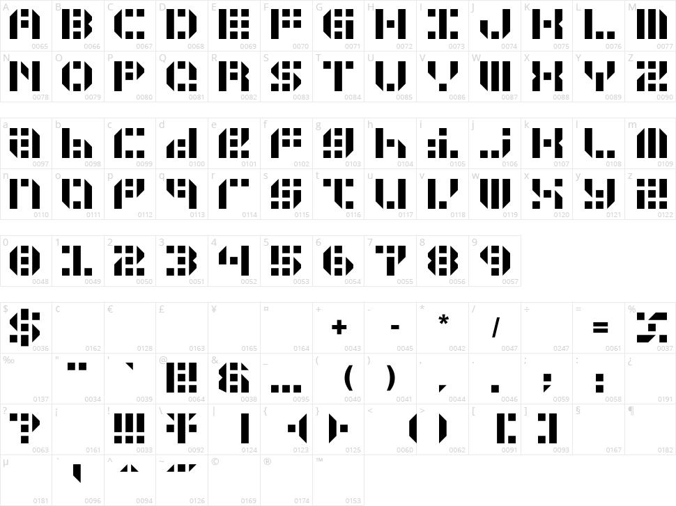 Gunju Character Map