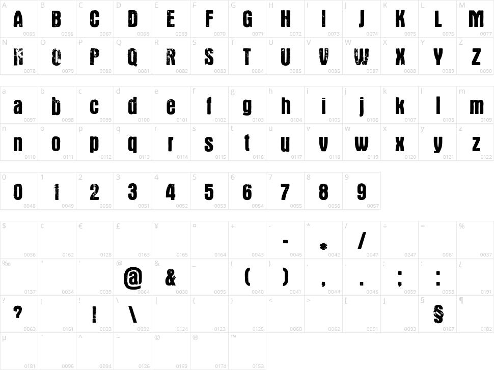 Gustav Character Map