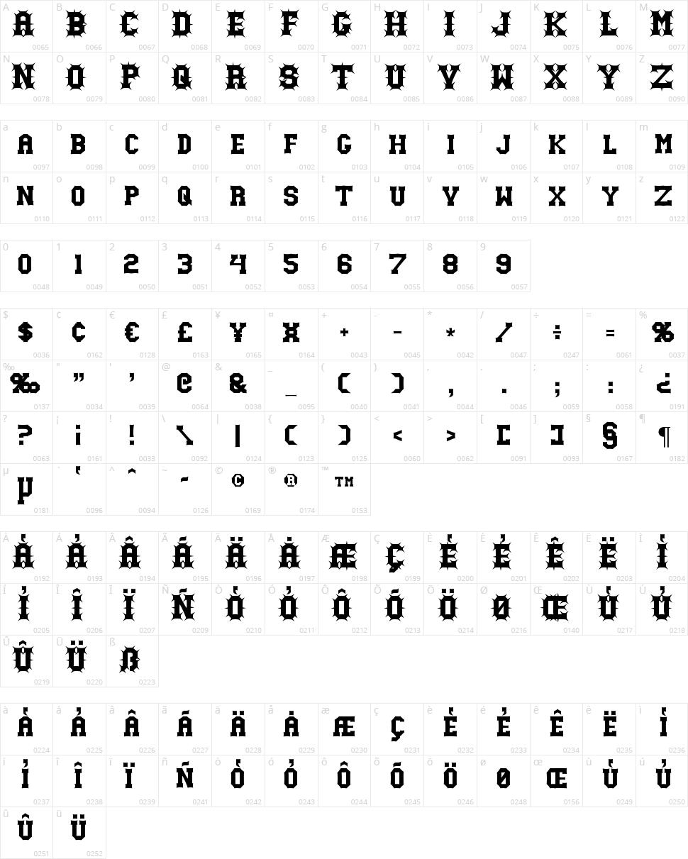 Gutcruncher Character Map
