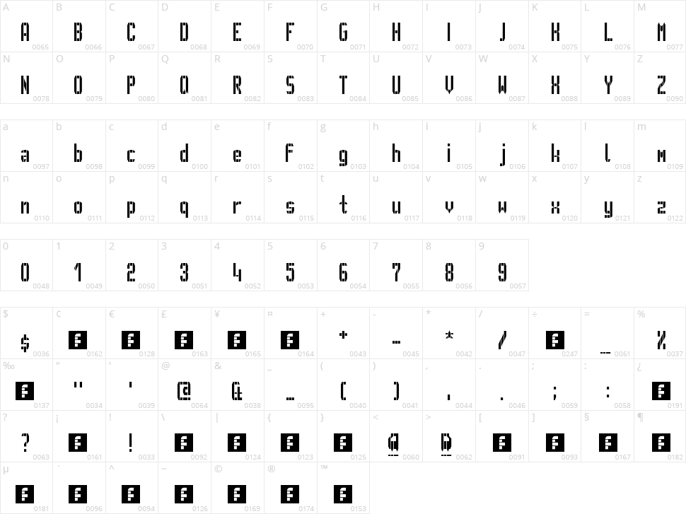 GVB Metro Pid Character Map