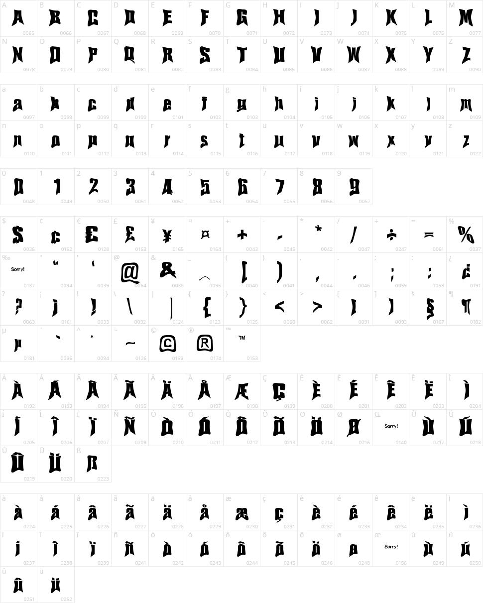Haelvsen Character Map
