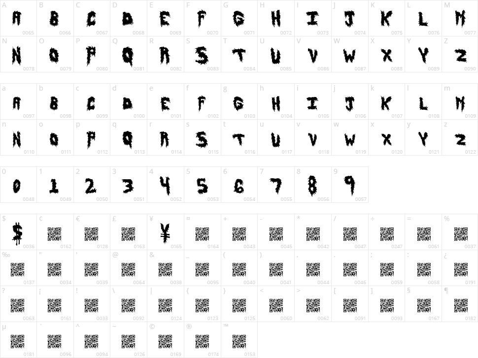 HairyFun Character Map