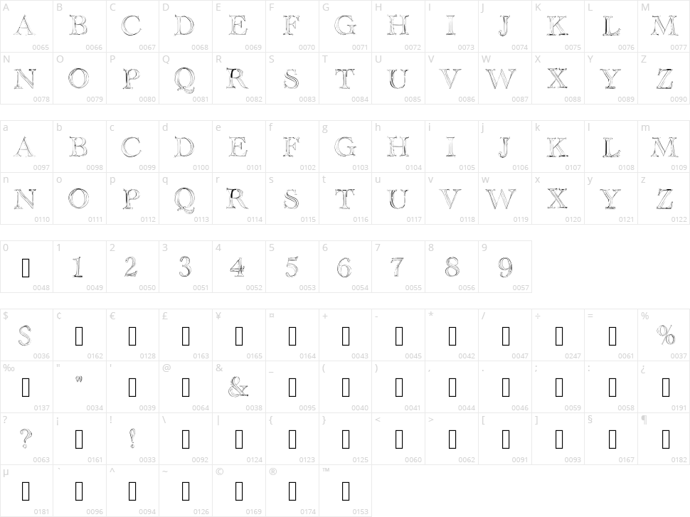 Haityfont Character Map