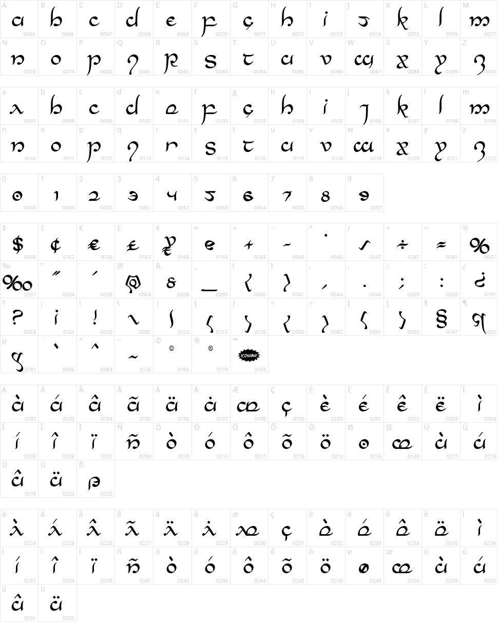 Half-Elven Character Map