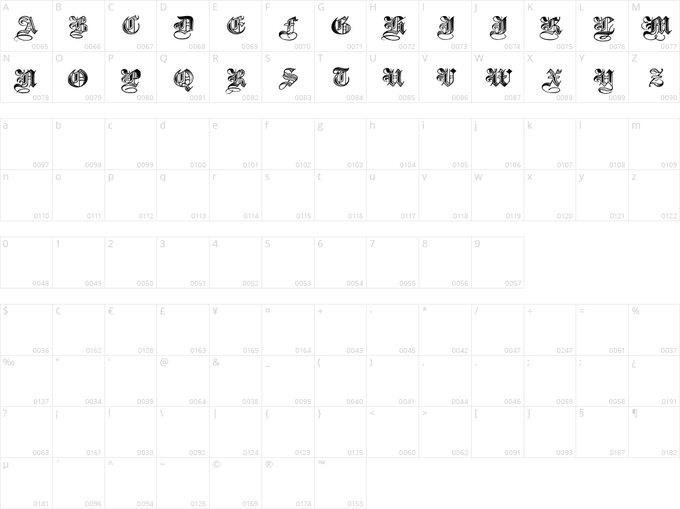 Halftone Character Map