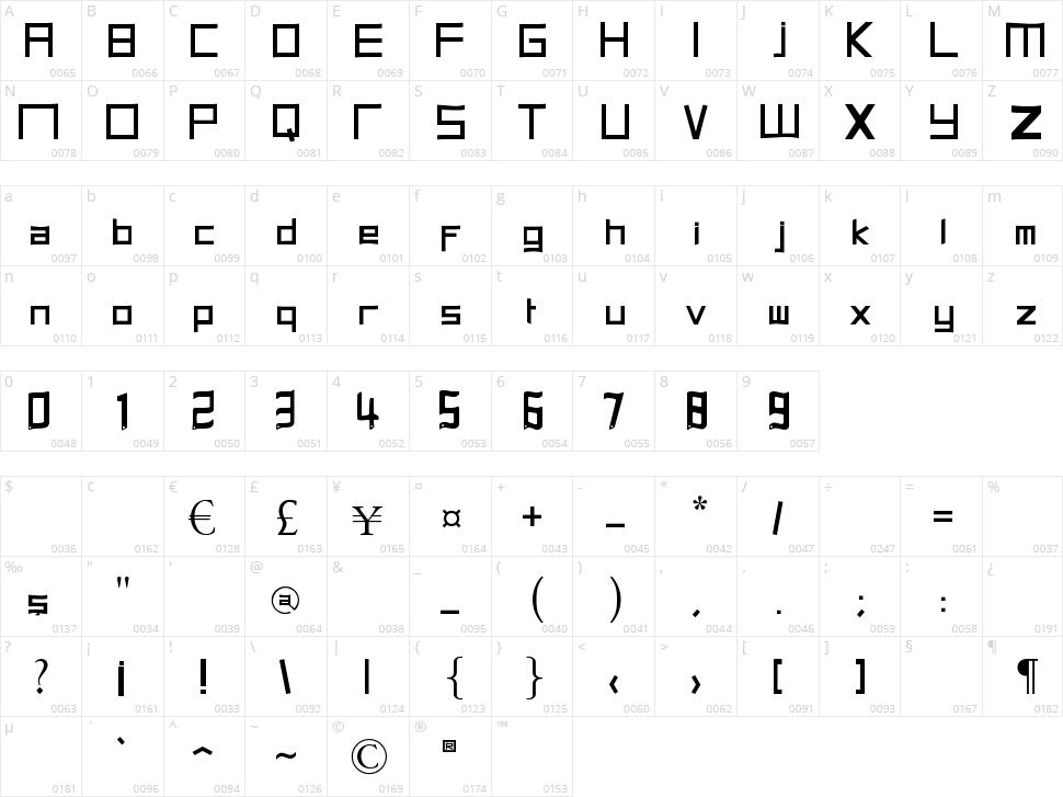 Halit's Font Character Map